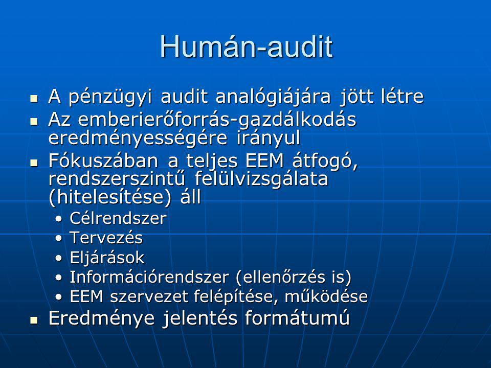 Humán-audit A pénzügyi audit analógiájára jött létre A pénzügyi audit analógiájára jött létre Az emberierőforrás-gazdálkodás eredményességére irányul Az emberierőforrás-gazdálkodás eredményességére irányul Fókuszában a teljes EEM átfogó, rendszerszintű felülvizsgálata (hitelesítése) áll Fókuszában a teljes EEM átfogó, rendszerszintű felülvizsgálata (hitelesítése) áll CélrendszerCélrendszer TervezésTervezés EljárásokEljárások Információrendszer (ellenőrzés is)Információrendszer (ellenőrzés is) EEM szervezet felépítése, működéseEEM szervezet felépítése, működése Eredménye jelentés formátumú Eredménye jelentés formátumú