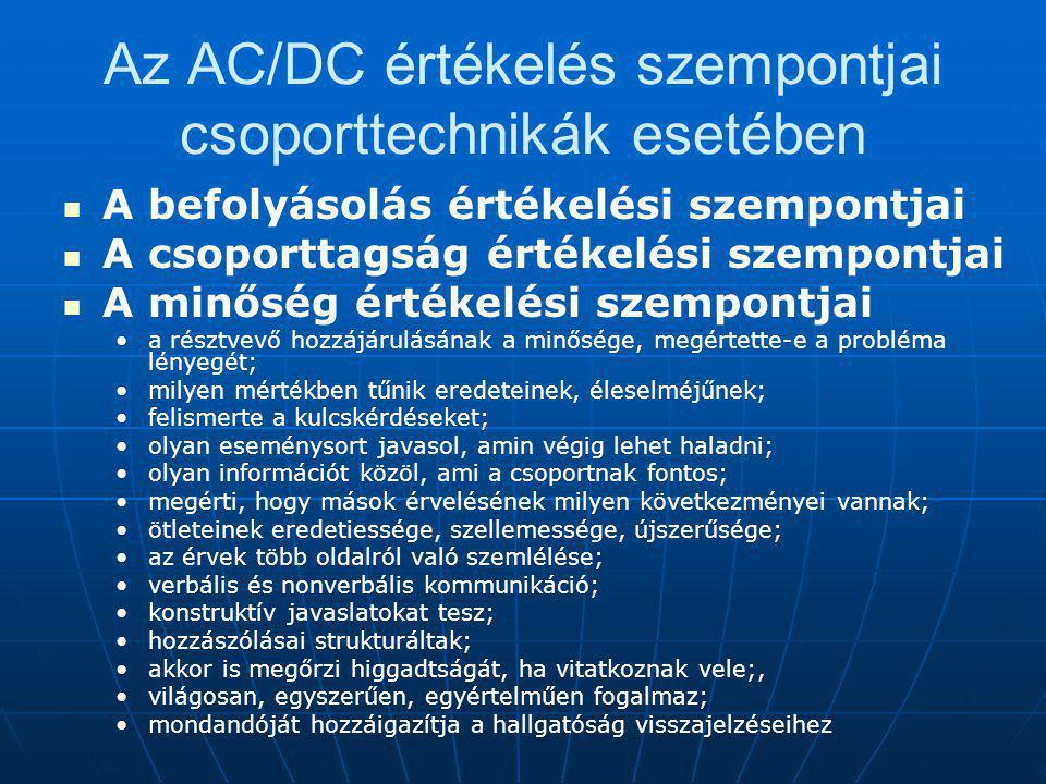 Az AC/DC értékelés szempontjai csoporttechnikák esetében A befolyásolás értékelési szempontjai A csoporttagság értékelési szempontjai A minőség értékelési szempontjai a résztvevő hozzájárulásának a minősége, megértette-e a probléma lényegét; milyen mértékben tűnik eredeteinek, éleselméjűnek; felismerte a kulcskérdéseket; olyan eseménysort javasol, amin végig lehet haladni; olyan információt közöl, ami a csoportnak fontos; megérti, hogy mások érvelésének milyen következményei vannak; ötleteinek eredetiessége, szellemessége, újszerűsége; az érvek több oldalról való szemlélése; verbális és nonverbális kommunikáció; konstruktív javaslatokat tesz; hozzászólásai strukturáltak; akkor is megőrzi higgadtságát, ha vitatkoznak vele;, világosan, egyszerűen, egyértelműen fogalmaz; mondandóját hozzáigazítja a hallgatóság visszajelzéseihez
