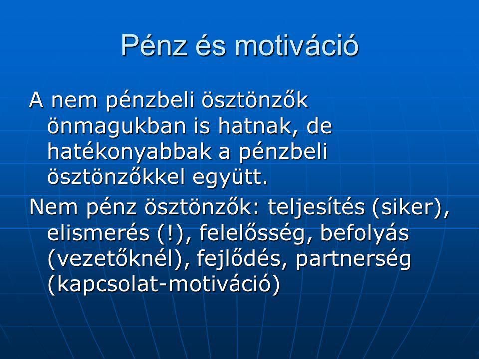 Pénz és motiváció A nem pénzbeli ösztönzők önmagukban is hatnak, de hatékonyabbak a pénzbeli ösztönzőkkel együtt. Nem pénz ösztönzők: teljesítés (sike
