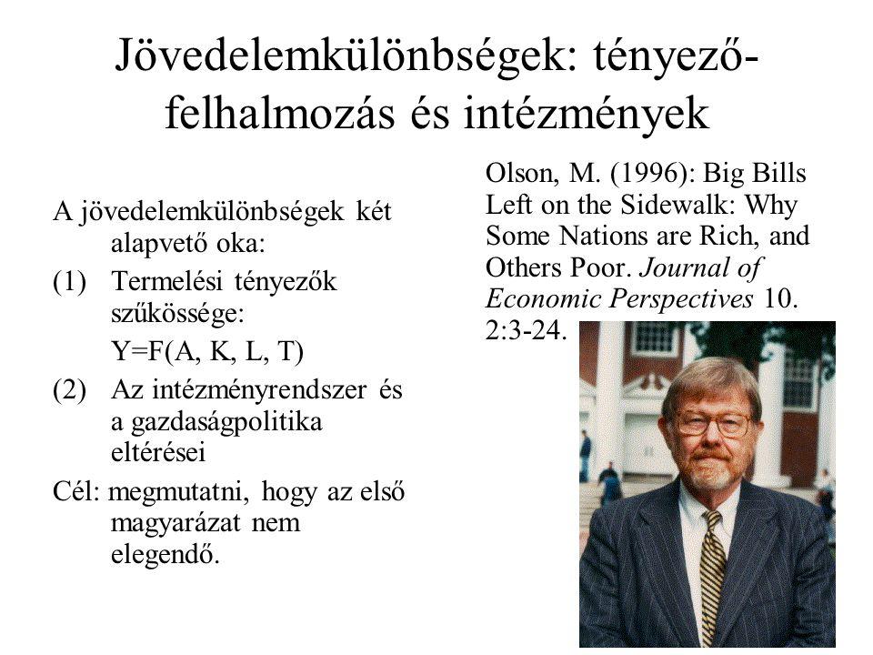 A jövedelemkülönbségek két alapvető oka: (1)Termelési tényezők szűkössége: Y=F(A, K, L, T) (2)Az intézményrendszer és a gazdaságpolitika eltérései Cél: megmutatni, hogy az első magyarázat nem elegendő.