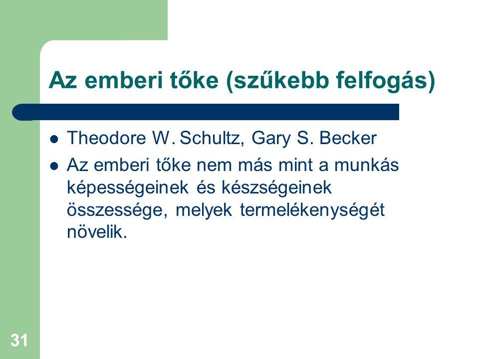 31 Az emberi tőke (szűkebb felfogás) Theodore W.Schultz, Gary S.