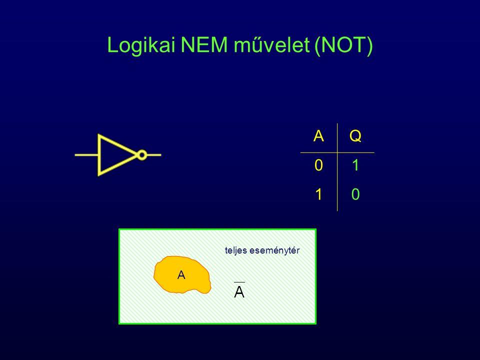 Logikai NEM művelet (NOT) AQ 01 10 teljes eseménytér A
