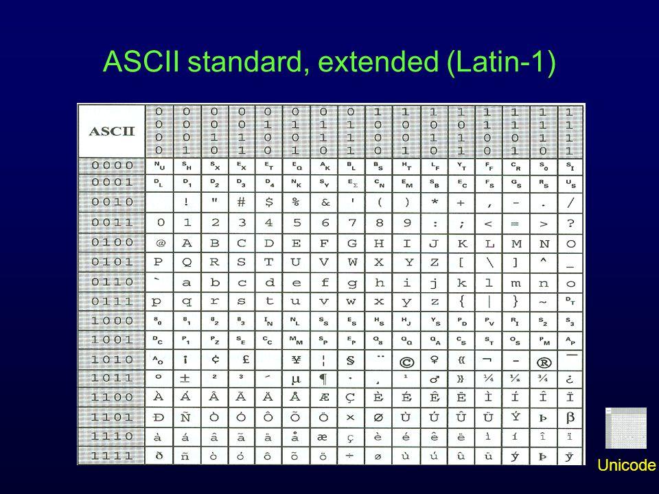 ASCII standard, extended (Latin-1) Unicode