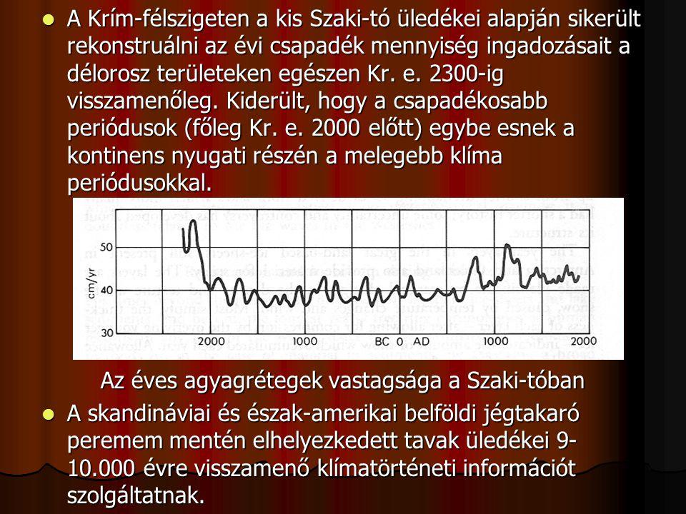 A Krím-félszigeten a kis Szaki-tó üledékei alapján sikerült rekonstruálni az évi csapadék mennyiség ingadozásait a délorosz területeken egészen Kr.