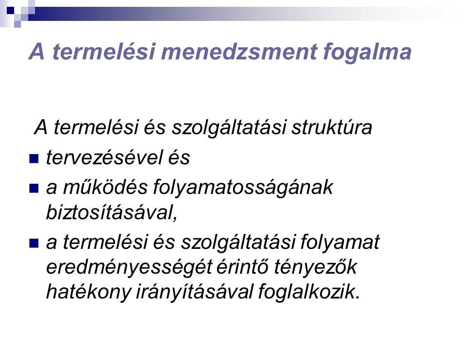 Tevékenységmenedzsment Termelés-menedzsment Folyamat-menedzsment Tevékenység-menedzsment Értékteremtő folyamatok menedzsmentje
