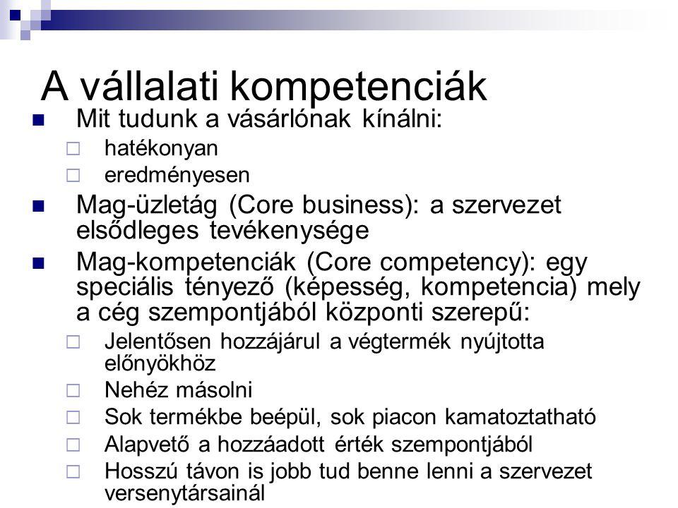 A vállalati kompetenciák Mit tudunk a vásárlónak kínálni:  hatékonyan  eredményesen Mag-üzletág (Core business): a szervezet elsődleges tevékenysége Mag-kompetenciák (Core competency): egy speciális tényező (képesség, kompetencia) mely a cég szempontjából központi szerepű:  Jelentősen hozzájárul a végtermék nyújtotta előnyökhöz  Nehéz másolni  Sok termékbe beépül, sok piacon kamatoztatható  Alapvető a hozzáadott érték szempontjából  Hosszú távon is jobb tud benne lenni a szervezet versenytársainál