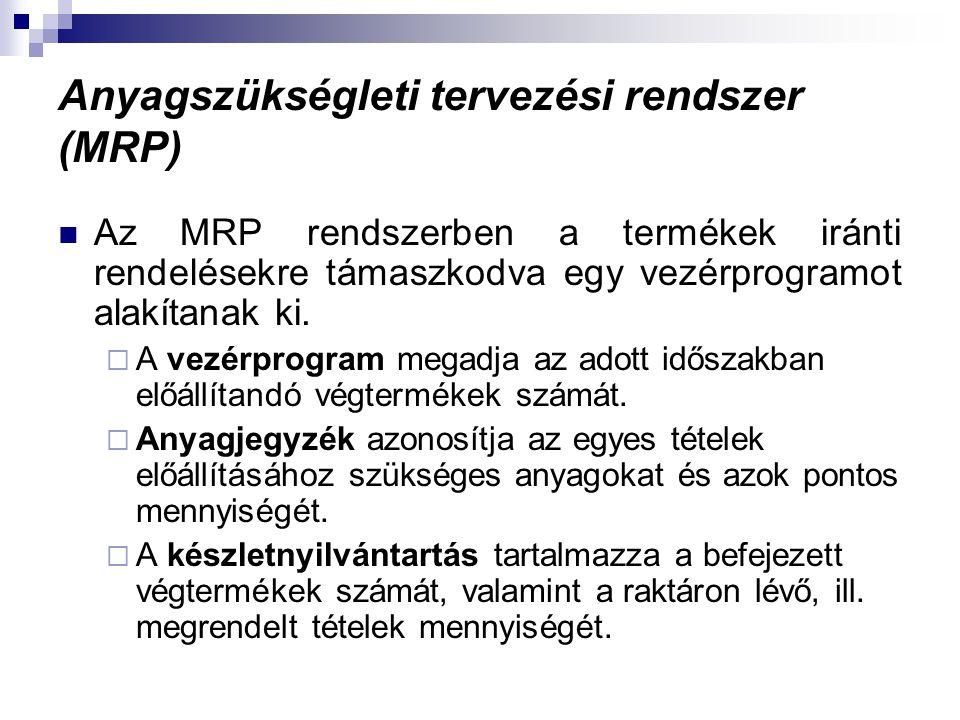 Anyagszükséglet tervezése Anyagszükségleti tervezési rendszer (MRP) Az anyagszükséglet tervezési rendszer (Material Requirements Planning, MRP)  a te