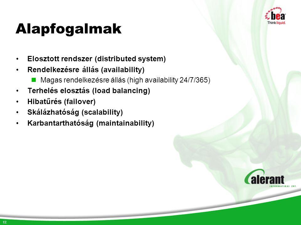 12. Alapfogalmak Elosztott rendszer (distributed system) Rendelkezésre állás (availability) Magas rendelkezésre állás (high availability 24/7/365) Ter
