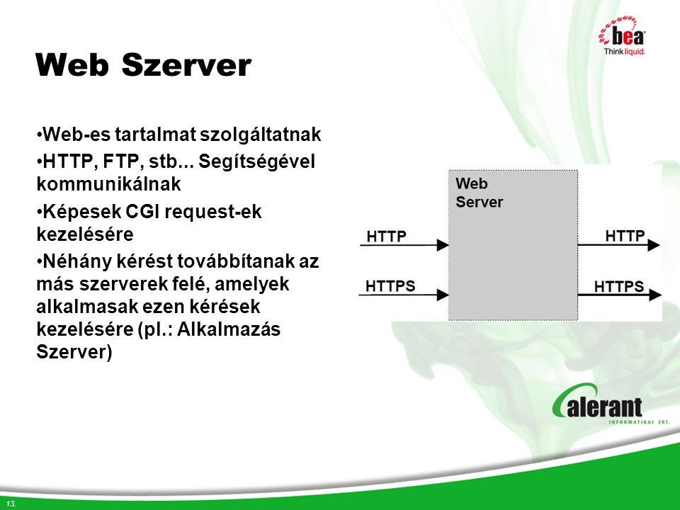 13. Web Szerver Web-es tartalmat szolgáltatnak HTTP, FTP, stb... Segítségével kommunikálnak Képesek CGI request-ek kezelésére Néhány kérést továbbítan