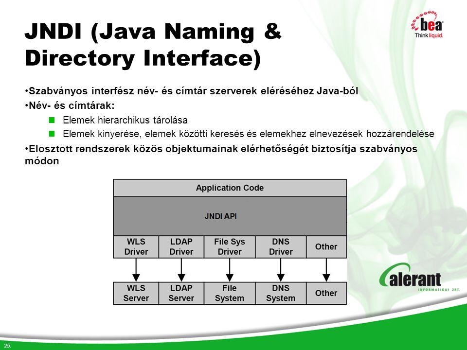 25. JNDI (Java Naming & Directory Interface) Szabványos interfész név- és címtár szerverek eléréséhez Java-ból Név- és címtárak: Elemek hierarchikus t