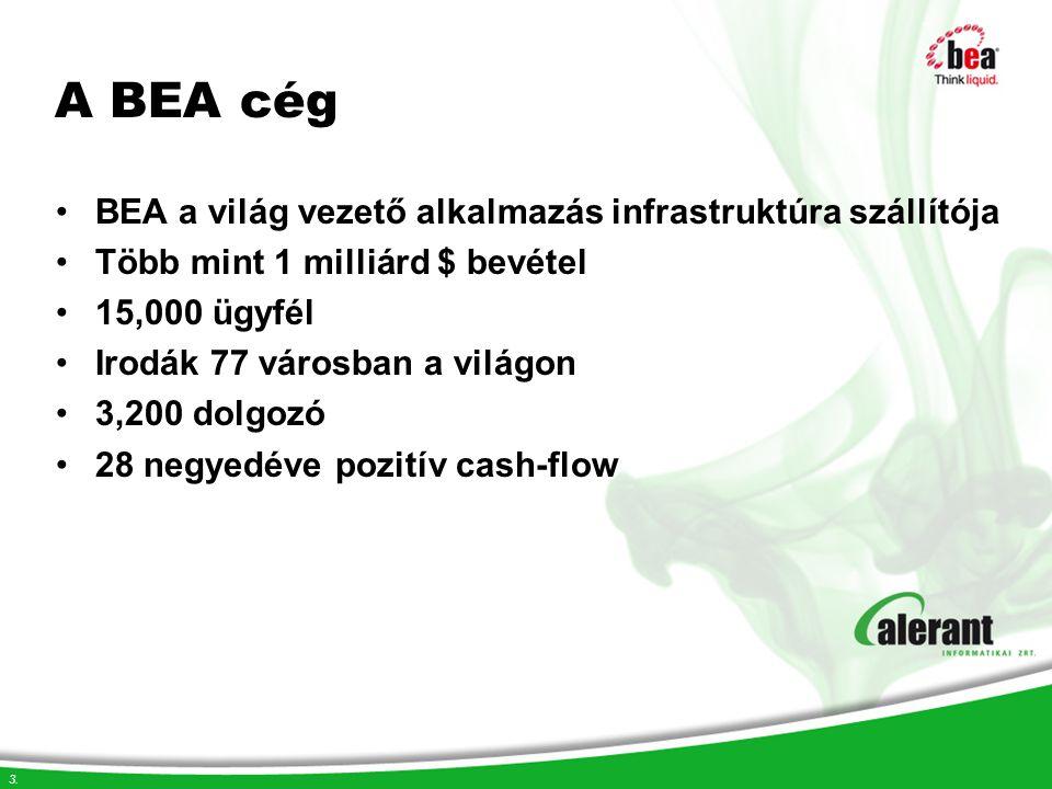 3. A BEA cég BEA a világ vezető alkalmazás infrastruktúra szállítója Több mint 1 milliárd $ bevétel 15,000 ügyfél Irodák 77 városban a világon 3,200 d