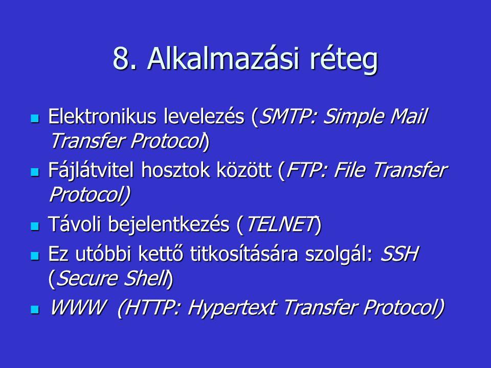 8. Alkalmazási réteg Elektronikus levelezés (SMTP: Simple Mail Transfer Protocol) Elektronikus levelezés (SMTP: Simple Mail Transfer Protocol) Fájlátv