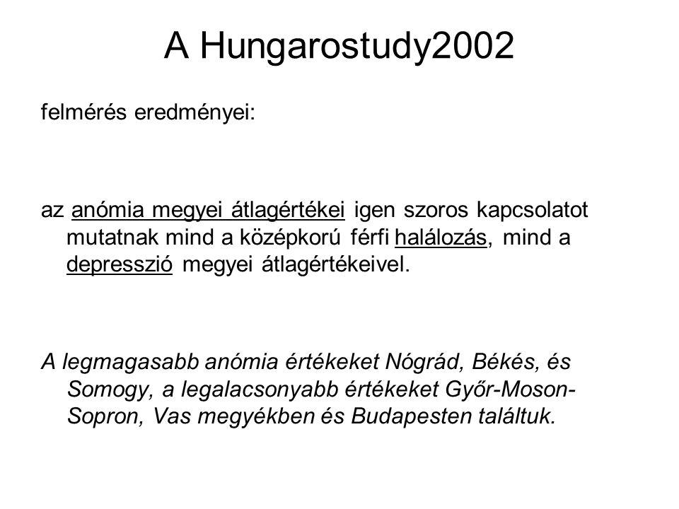 A Hungarostudy2002 felmérés eredményei: az anómia megyei átlagértékei igen szoros kapcsolatot mutatnak mind a középkorú férfi halálozás, mind a depres