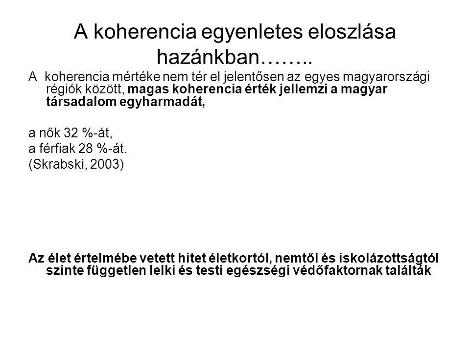 A koherencia egyenletes eloszlása hazánkban…….. A koherencia mértéke nem tér el jelentősen az egyes magyarországi régiók között, magas koherencia érté