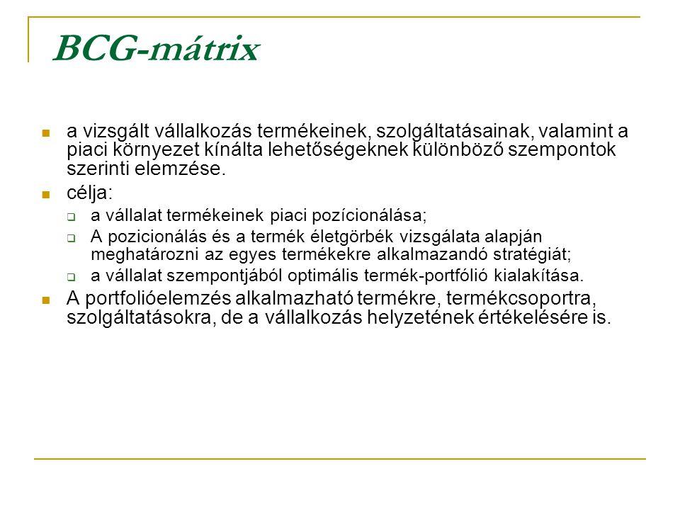 BCG-mátrix a vizsgált vállalkozás termékeinek, szolgáltatásainak, valamint a piaci környezet kínálta lehetőségeknek különböző szempontok szerinti elem