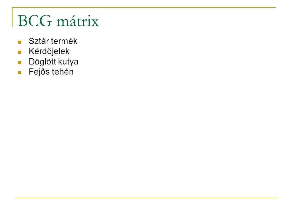 BCG mátrix Sztár termék Kérdőjelek Döglött kutya Fejős tehén