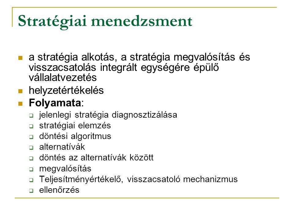 Stratégiai menedzsment a stratégia alkotás, a stratégia megvalósítás és visszacsatolás integrált egységére épülő vállalatvezetés helyzetértékelés Foly