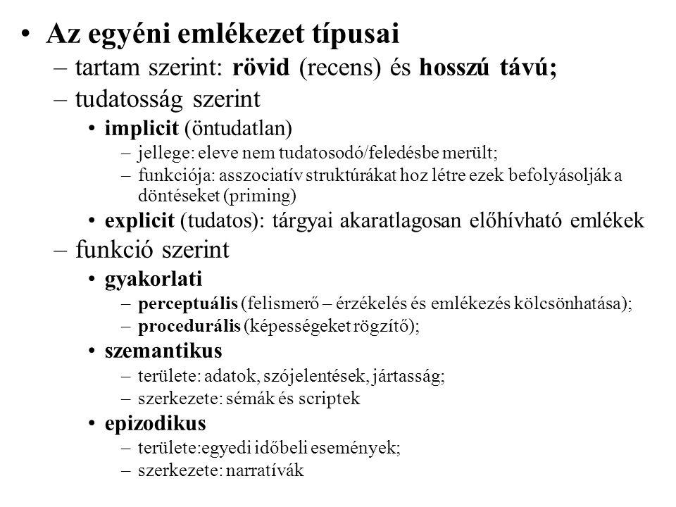 A szemantikus és az epizodikus emlékezet mentális megfelelője: a gondolkodás logikus (paradigmatikus) és narratív módja (J.