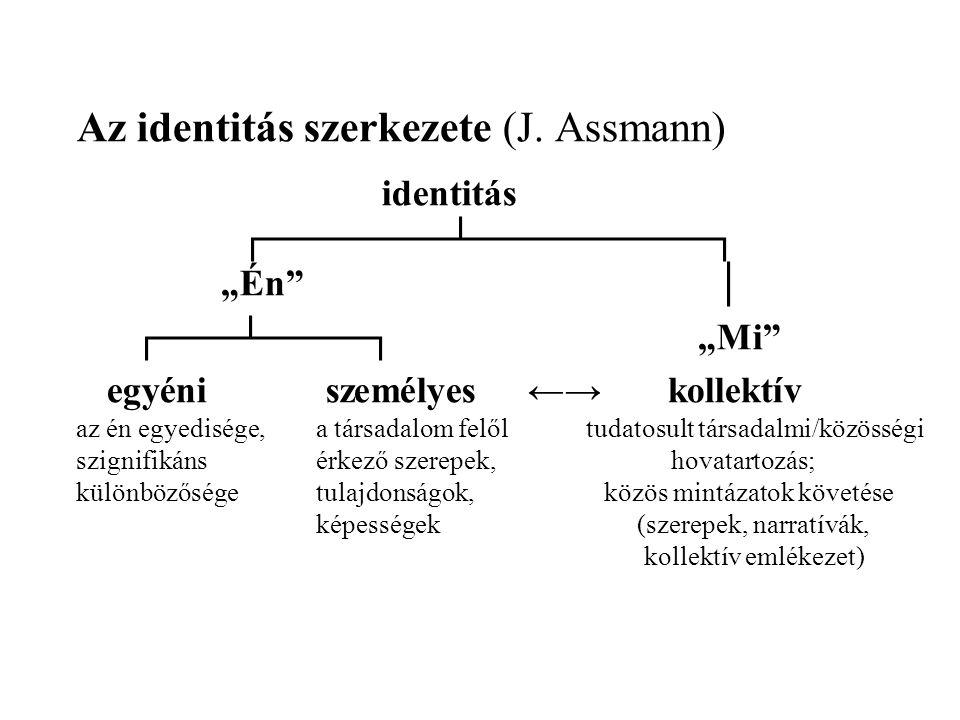 """Az identitás szerkezete (J. Assmann) identitás ┌───────┴─────────┐ """"Én"""" │ ┌───┴────┐ """"Mi"""" egyéni személyes ←→ kollektív az én egyedisége,a társadalom"""