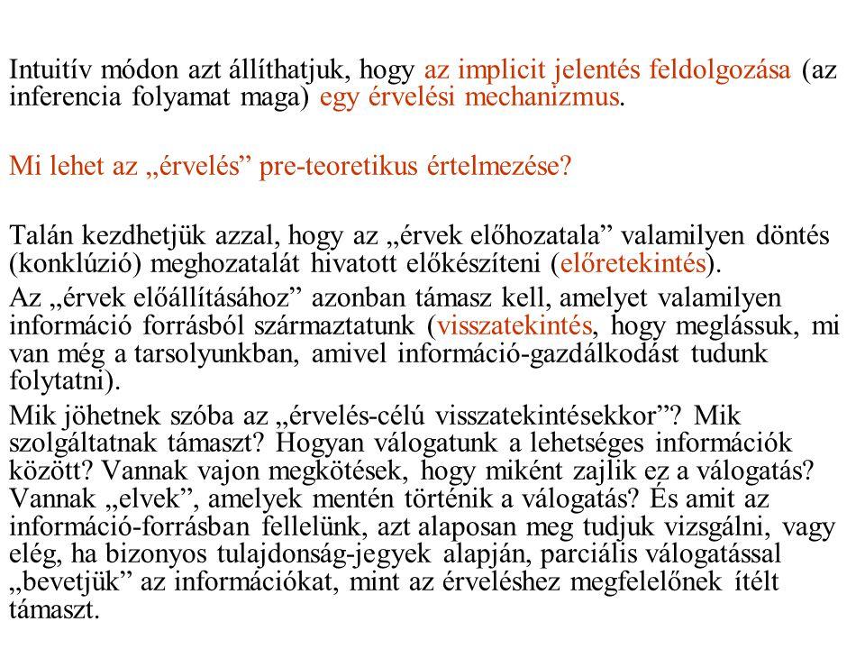 (27)(a) A premisszák és a konklúzió egyik releváns tulajdonsága logikai szerkezetük.