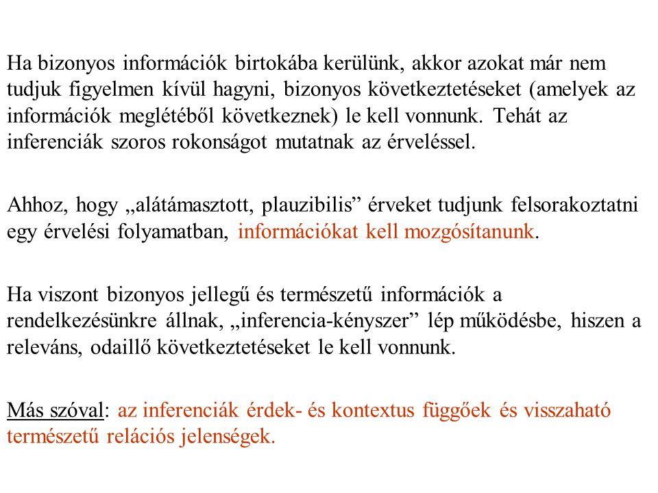 Összegzés: A mondatszint-alatti beszéd megnyilatkozások sok esetben teljes értékű beszédaktusként értékelhetők, mint természetes jelenségek, amellyel egy jelentés-elméletnek számolnia kell.