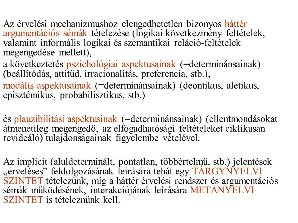 Az érvelési mechanizmushoz elengedhetetlen bizonyos háttér argumentációs sémák tételezése (logikai következmény feltételek, valamint informális logikai és szemantikai reláció-feltételek megengedése mellett), a következtetés pszichológiai aspektusainak (=determinánsainak) (beállítódás, attitüd, irracionalitás, preferencia, stb.), modális aspektusainak (=determinánsainak) (deontikus, aletikus, episztémikus, probabilisztikus, stb.) és plauzibilitási aspektusinak (=determinánsainak) (ellentmondásokat átmenetileg megengedő, az elfogadhatósági feltételeket ciklikusan revideáló) tulajdonságainak figyelembe vételével.