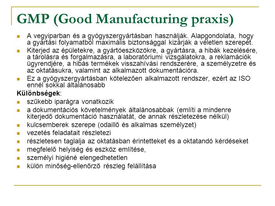 GMP (Good Manufacturing praxis) A vegyiparban és a gyógyszergyártásban használják.