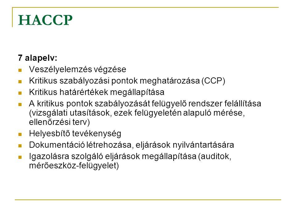 HACCP 7 alapelv: Veszélyelemzés végzése Kritikus szabályozási pontok meghatározása (CCP) Kritikus határértékek megállapítása A kritikus pontok szabályozását felügyelő rendszer felállítása (vizsgálati utasítások, ezek felügyeletén alapuló mérése, ellenőrzési terv) Helyesbítő tevékenység Dokumentáció létrehozása, eljárások nyilvántartására Igazolásra szolgáló eljárások megállapítása (auditok, mérőeszköz-felügyelet)