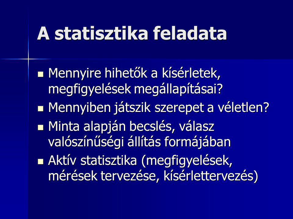 A statisztika feladata Mennyire hihetők a kísérletek, megfigyelések megállapításai? Mennyire hihetők a kísérletek, megfigyelések megállapításai? Menny