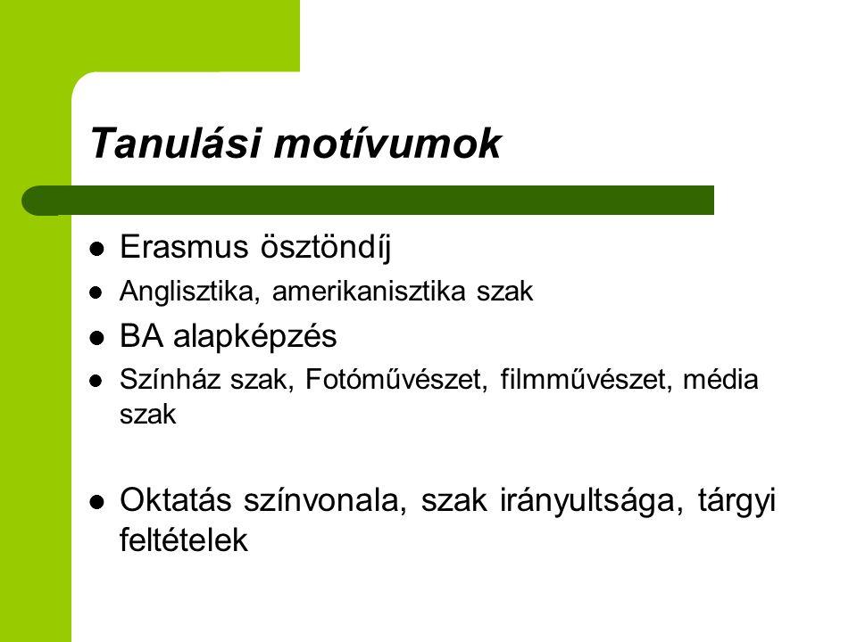 Tanulási motívumok Erasmus ösztöndíj Anglisztika, amerikanisztika szak BA alapképzés Színház szak, Fotóművészet, filmművészet, média szak Oktatás színvonala, szak irányultsága, tárgyi feltételek