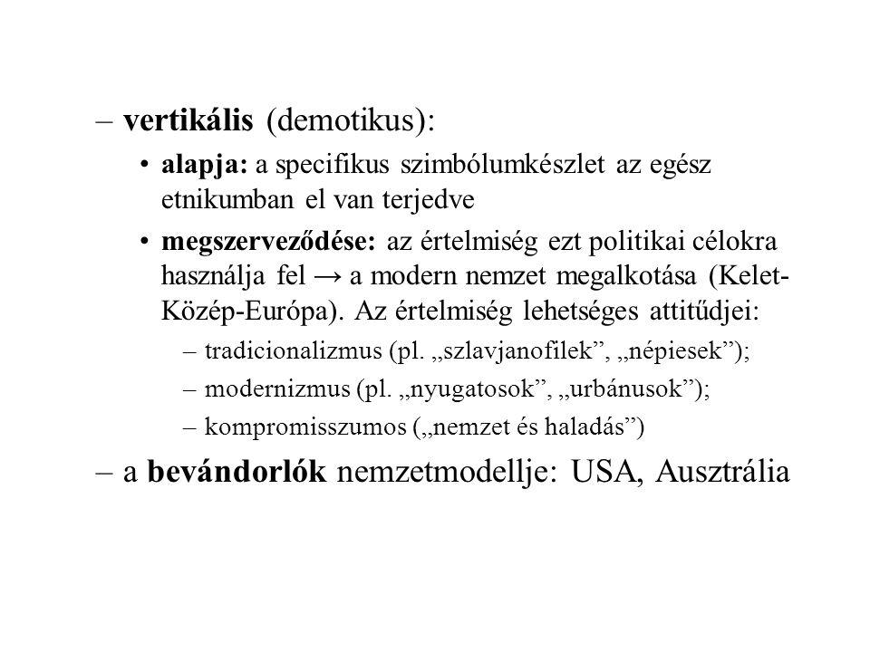 –vertikális (demotikus): alapja: a specifikus szimbólumkészlet az egész etnikumban el van terjedve megszerveződése: az értelmiség ezt politikai célokr