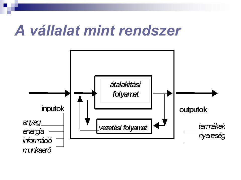 A termelési menedzsment fogalma A termelési és szolgáltatási struktúra tervezésével és a működés folyamatosságának biztosításával, a termelési és szol