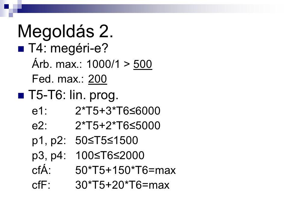 Megoldás T1: erőforráskorlát 2000/4=500 > piaci korlát 400 T2-T3: Melyik a jobbik termék? Árbev. max: 270/2 < 200/1tehát T3 T3=(3000-200*2)/1=2600>100