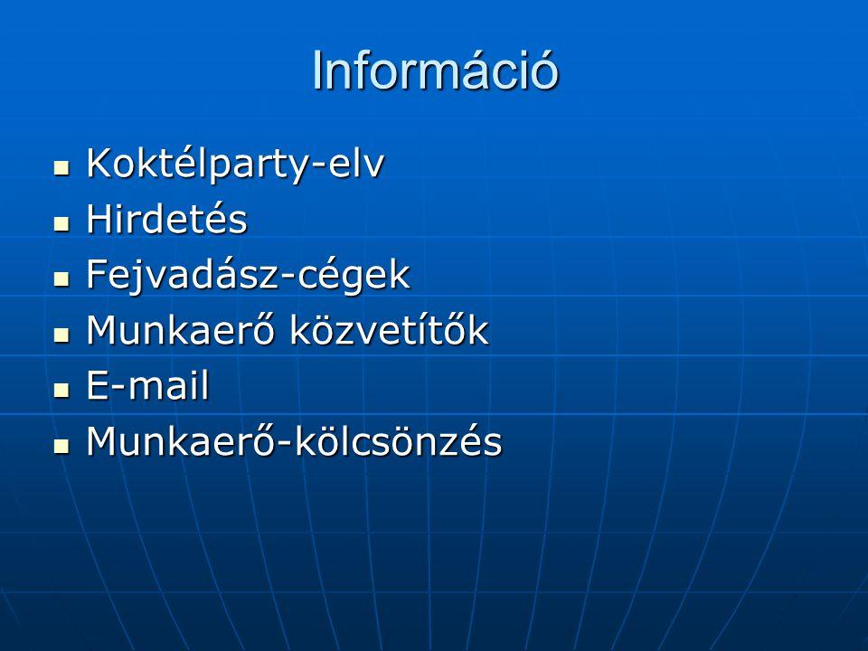 Információ Koktélparty-elv Koktélparty-elv Hirdetés Hirdetés Fejvadász-cégek Fejvadász-cégek Munkaerő közvetítők Munkaerő közvetítők E-mail E-mail Munkaerő-kölcsönzés Munkaerő-kölcsönzés