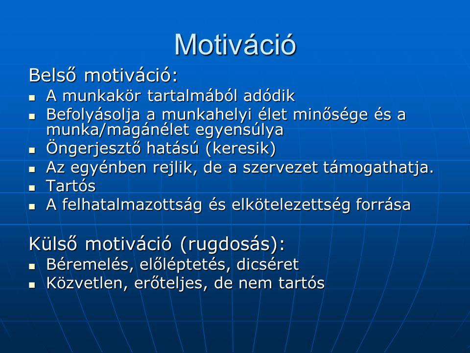 Motiváció Belső motiváció: A munkakör tartalmából adódik A munkakör tartalmából adódik Befolyásolja a munkahelyi élet minősége és a munka/magánélet eg