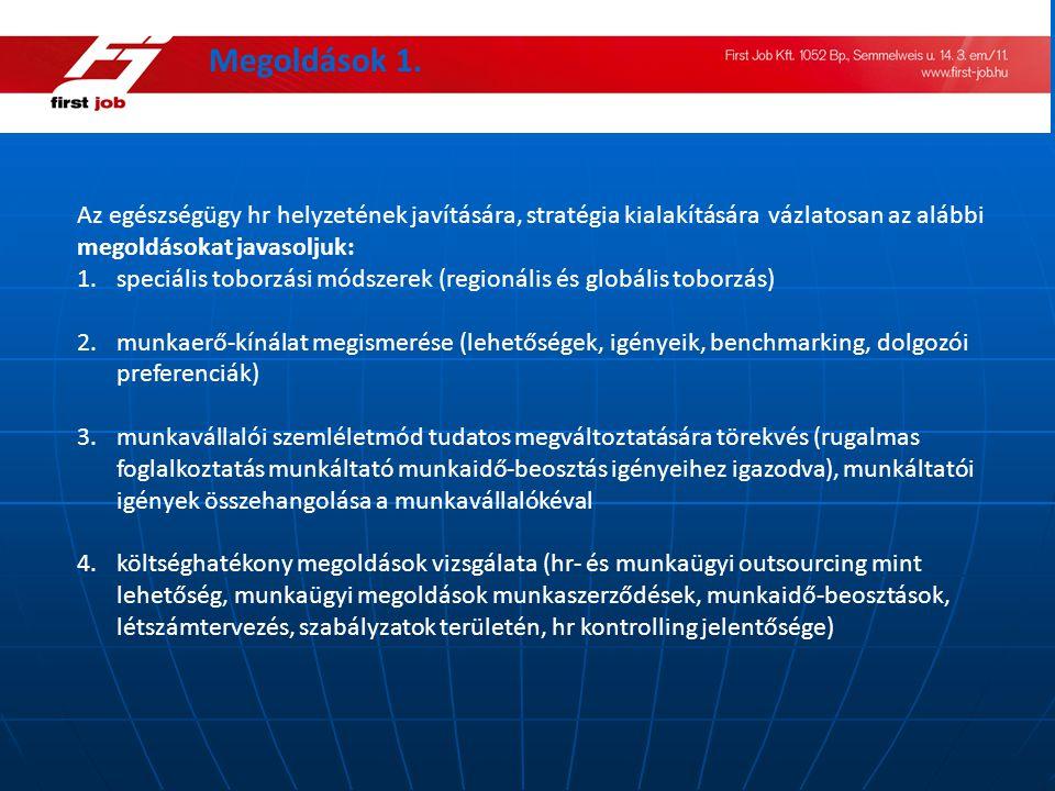 Az egészségügy hr helyzetének javítására, stratégia kialakítására vázlatosan az alábbi megoldásokat javasoljuk: 1.speciális toborzási módszerek (regio