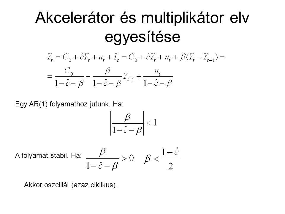 Akcelerátor és multiplikátor elv egyesítése Egy AR(1) folyamathoz jutunk. Ha: A folyamat stabil. Ha: Akkor oszcillál (azaz ciklikus).