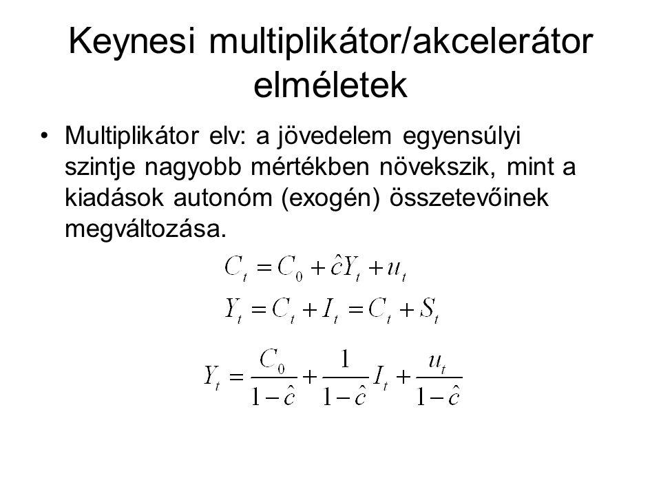 Keynesi multiplikátor/akcelerátor elméletek Multiplikátor elv: a jövedelem egyensúlyi szintje nagyobb mértékben növekszik, mint a kiadások autonóm (ex