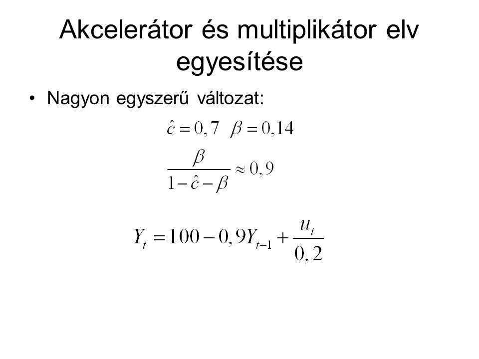 Akcelerátor és multiplikátor elv egyesítése Nagyon egyszerű változat: