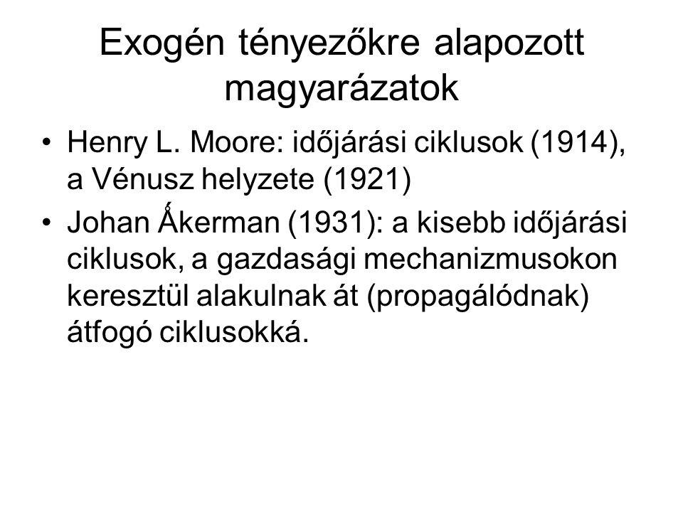 Exogén tényezőkre alapozott magyarázatok Henry L. Moore: időjárási ciklusok (1914), a Vénusz helyzete (1921) Johan Ǻkerman (1931): a kisebb időjárási