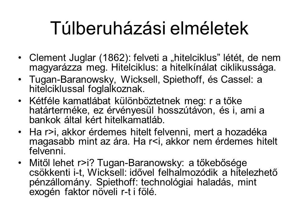 """Túlberuházási elméletek Clement Juglar (1862): felveti a """"hitelciklus"""" létét, de nem magyarázza meg. Hitelciklus: a hitelkínálat ciklikussága. Tugan-B"""