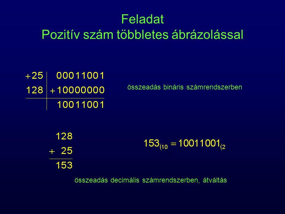 Feladat Pozitív szám többletes ábrázolással összeadás bináris számrendszerben összeadás decimális számrendszerben, átváltás