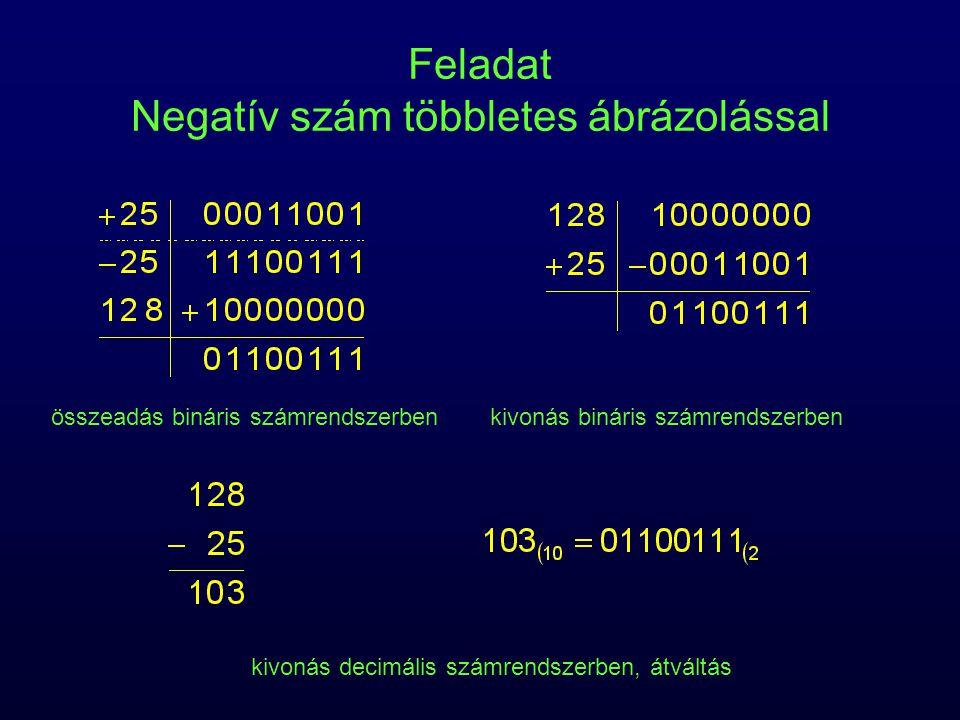 Feladat Negatív szám többletes ábrázolással összeadás bináris számrendszerbenkivonás bináris számrendszerben kivonás decimális számrendszerben, átváltás