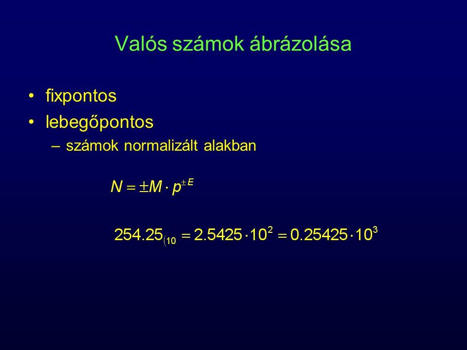Valós számok ábrázolása fixpontos lebegőpontos –számok normalizált alakban