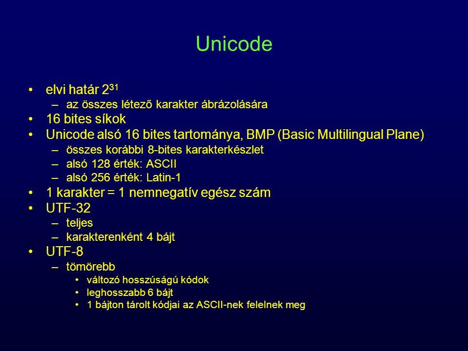 elvi határ 2 31 –az összes létező karakter ábrázolására 16 bites síkok Unicode alsó 16 bites tartománya, BMP (Basic Multilingual Plane) –összes korábbi 8-bites karakterkészlet –alsó 128 érték: ASCII –alsó 256 érték: Latin-1 1 karakter = 1 nemnegatív egész szám UTF-32 –teljes –karakterenként 4 bájt UTF-8 –tömörebb változó hosszúságú kódok leghosszabb 6 bájt 1 bájton tárolt kódjai az ASCII-nek felelnek meg