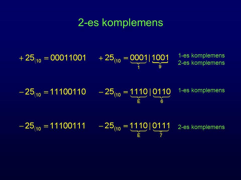 előjel bit –legmagasabb helyiértéken (balról az első bit) 0: + 1: − maradék bitek a szám ábrázolására –bináris –pozitív szám szám –negatív szám 1-es komplemens 1-es komplemens+1 jellemzők –a nulla egyértelműen ábrázolható –a legkisebb szám: −128 –a legnagyobb szám: +127