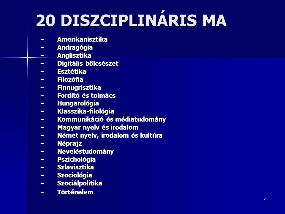 2 20 DISZCIPLINÁRIS MA –Amerikanisztika –Andragógia –Anglisztika –Digitális bölcsészet –Esztétika –Filozófia –Finnugrisztika –Fordító és tolmács –Hung