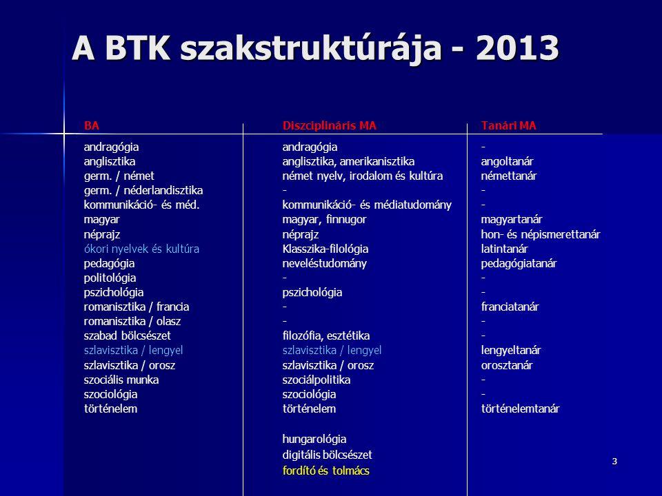 3 A BTK szakstruktúrája - 2013 BA Diszciplináris MATanári MA andragógiaandragógia- anglisztikaanglisztika, amerikanisztika angoltanár germ. / német né