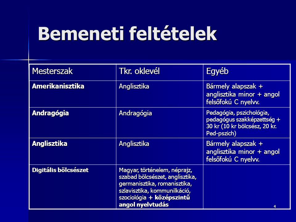 4 Bemeneti feltételek Mesterszak Tkr. oklevél Egyéb AmerikanisztikaAnglisztika Bármely alapszak + anglisztika minor + angol felsőfokú C nyelvv. Andrag