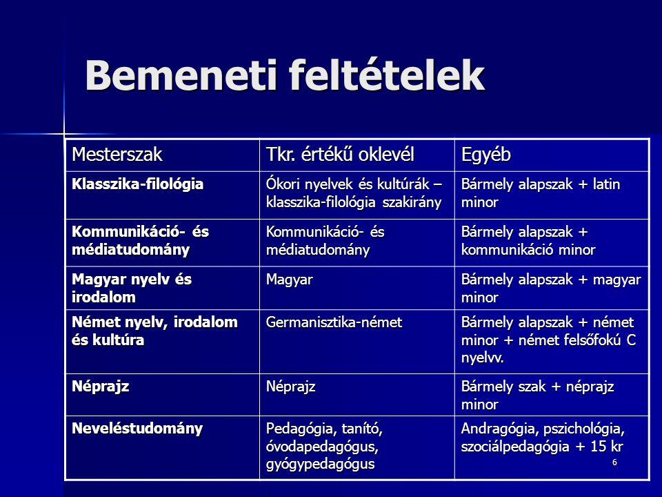 6 Bemeneti feltételek Mesterszak Tkr. értékű oklevél Egyéb Klasszika-filológia Ókori nyelvek és kultúrák – klasszika-filológia szakirány Bármely alaps
